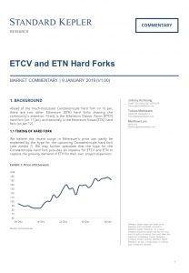 ETCV and ETN Hard Forks